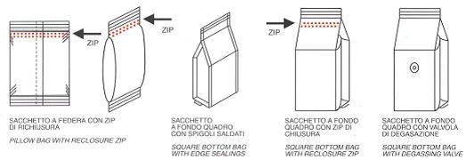 Вертикальная фасовочно-упаковочная машина для фасовки и упаковки сыпучих продуктов в трехшовные пакеты с замком зип-лок zip-lock (Италия).